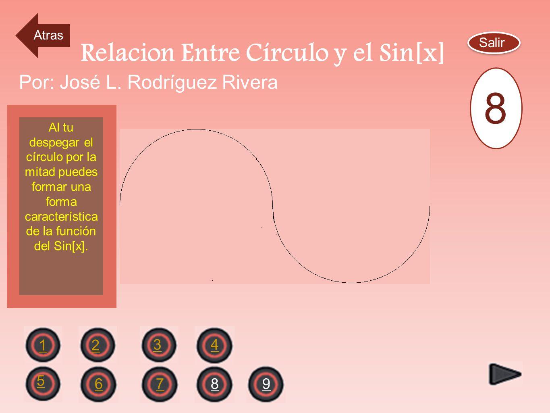 Relacion Entre Círculo y el Sin[x]